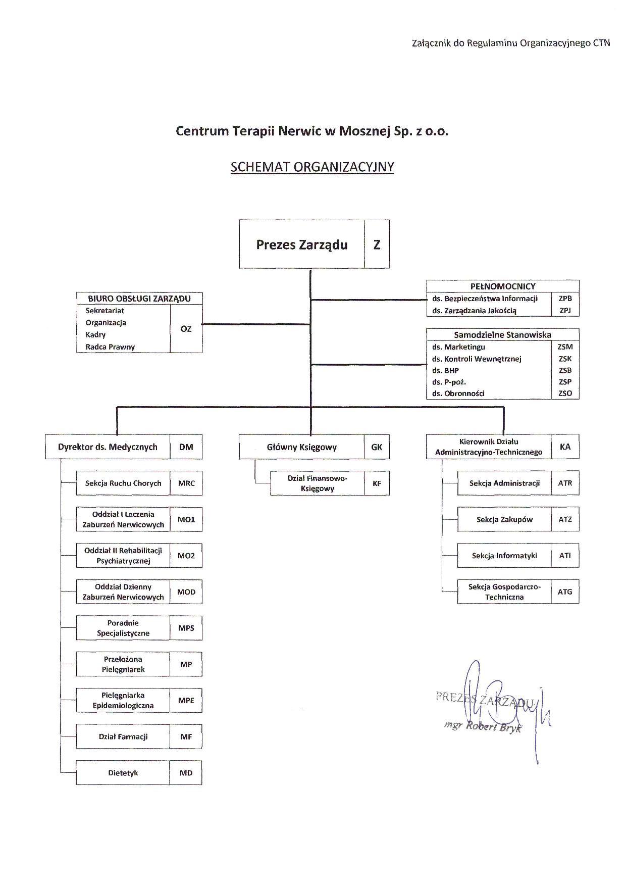 schemat organizacyjny 2014.jpeg